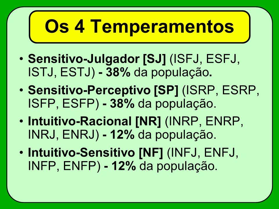 Os 4 Temperamentos Sensitivo-Julgador [SJ] (ISFJ, ESFJ, ISTJ, ESTJ) - 38% da população.
